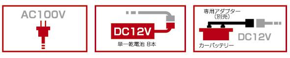 電源方式に、AC・DC・カーバッテリーの3種類を用意