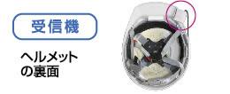 準備③受信機(LED)のセット(2)