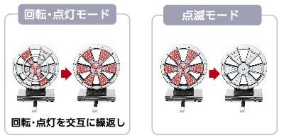 「回転⇔点灯」、「点滅」の2種類の点灯パターンを用意