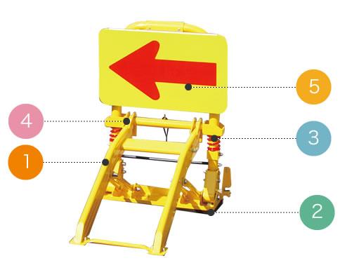 小型軽量進入車両停止装置 ミニとまるくん(普通車用) 基本機能