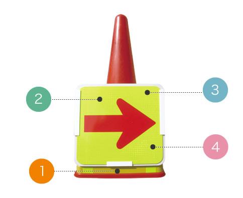 ラバーコーン一体型規制補助看板 サインポスト 基本機能