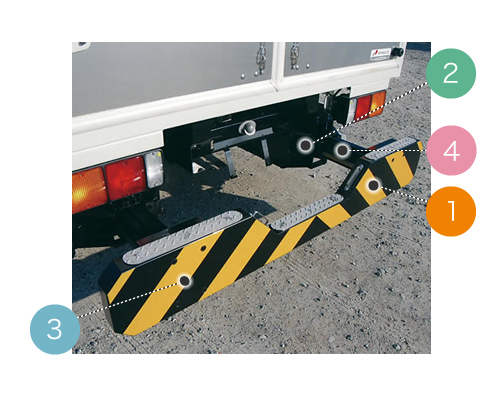 車両用追突緩衝装置 バック・ガード(収納式) 基本機能