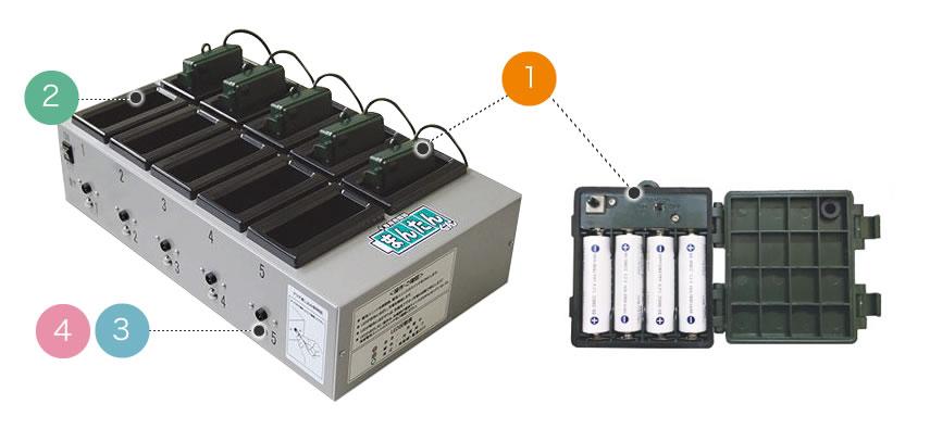 電池ユニット専用充電器 まんたんくん 基本機能
