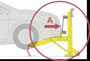 ①車体が「とまるくん」に乗り上げると(A方向)、アームが車体を持ちあげる