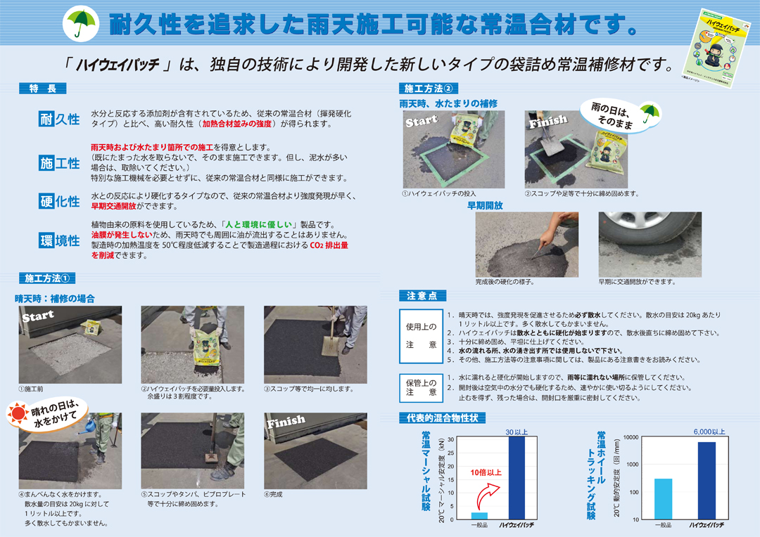 全天候型高耐久常温合材「ハイウェイパッチ」製品PDF