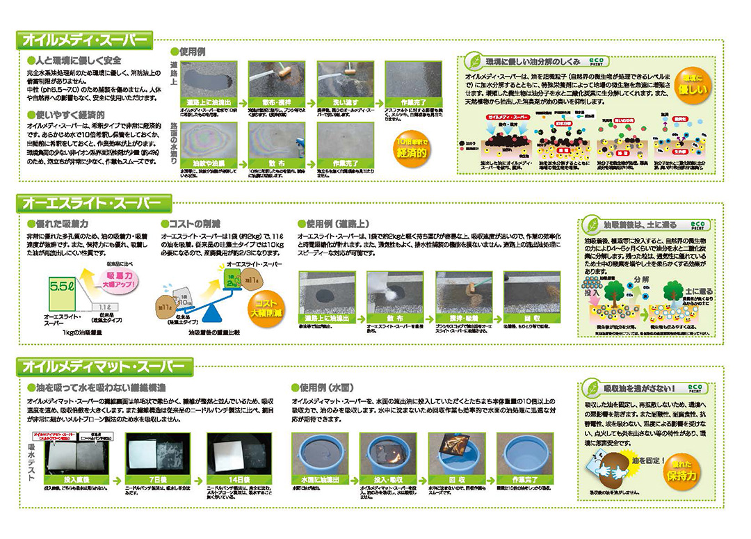 油吸収マット「オイルメディマット・スーパー」製品PDF