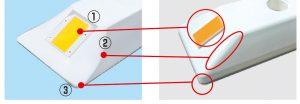 「ちゅうぶんまる」と「従来品」との比較--形状の変更