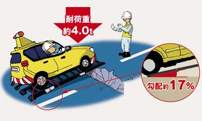 スロープはハシゴ構造で、滑らずに安全通行が可能