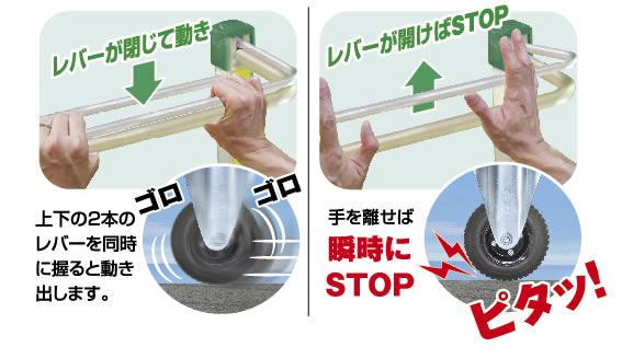 ハンドルの2本のレバーから手を離すと瞬時にブレーキがかかる