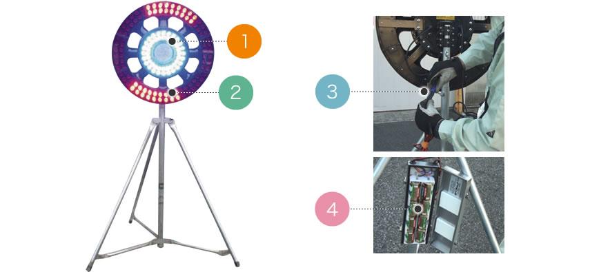 大型LED回転警告灯「ウルトラ・アイ」基本機能