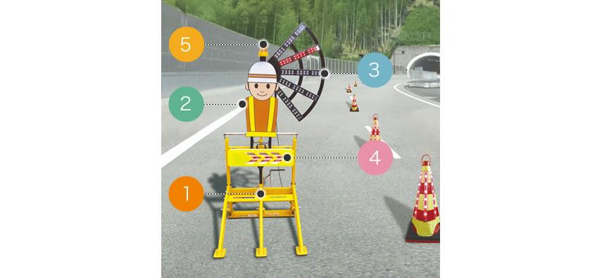 車両強制停止機能付ガードマンロボット まもったろー 基本機能