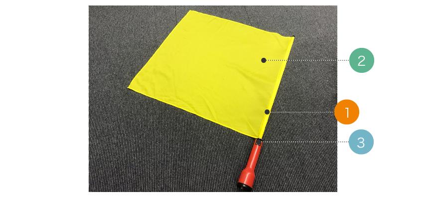 巻き付け防止・警報器付き安全旗 からまんでーⅡ基本機能