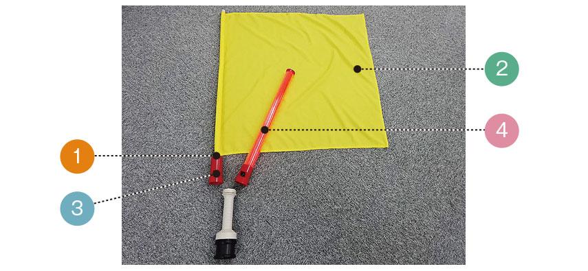 巻き付け防止・警報器付き安全旗 からまんでーW基本機能